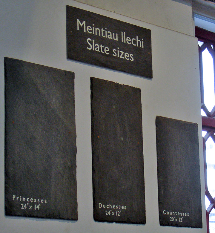 Roofing Slate Sizes Amp Building Construction Finishing Sc 1